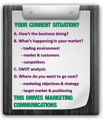 Marketing Clipboard