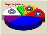 segmentation for marketing