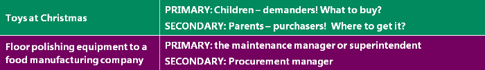 Primary and Secondary