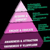 Pyramid_sml