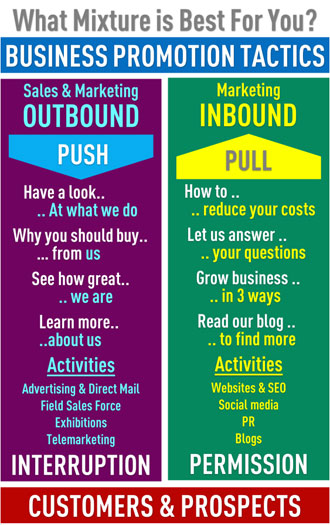 Outbound vs Inbound_sml
