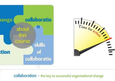 Collaboration-The-Successful-Change-Key-COURSE-INTRODUCTION