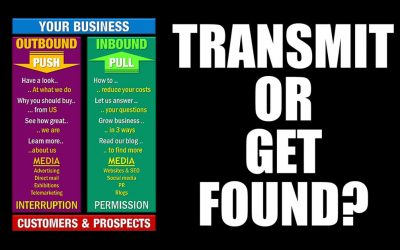 Marketing – Transmit or Get Found?