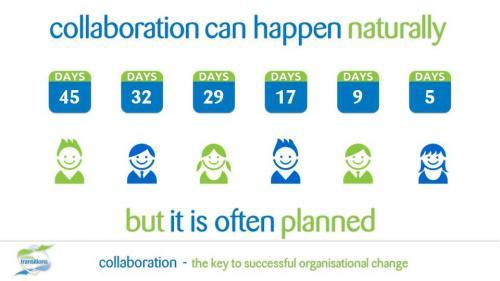 Natural Collaboration